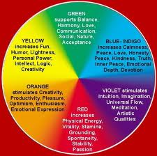 The Truth About Color Therapy